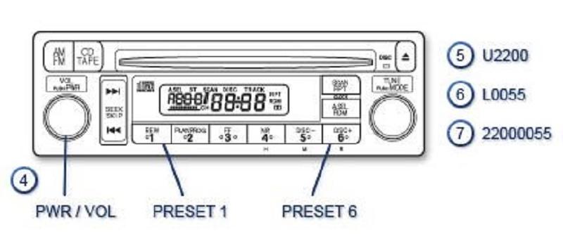 Mờ khóa CODE Radio/ Navigation cho o to HonDA