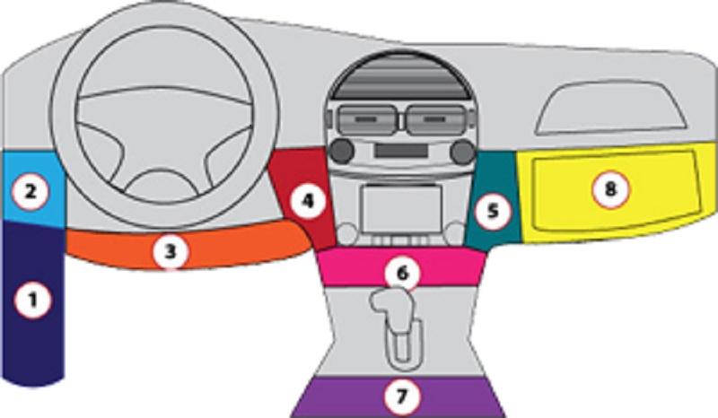 Hướng dẫn bạn cách tìm cổng OBD2 trên xe ô tô chính xác nhất.
